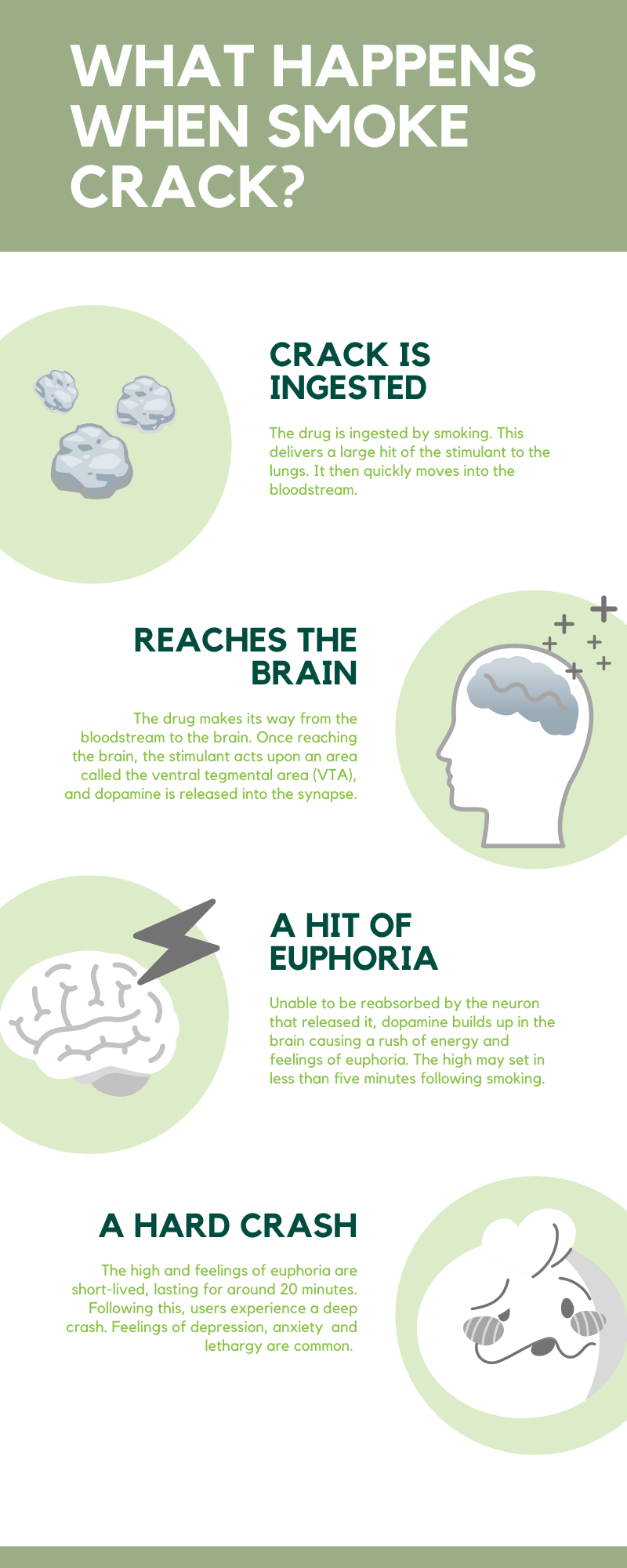Your brain on crack, crack cocaine, brain, effects of crack cocaine on the brain, what does crack do to your brain