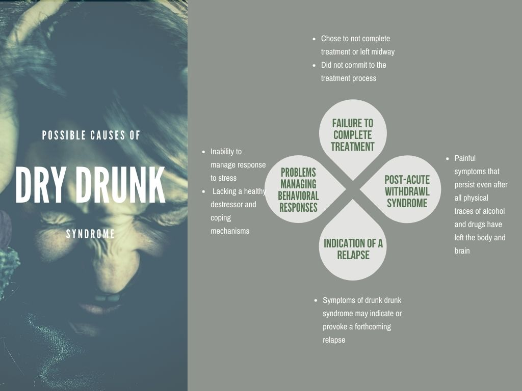 possible causes of dry drunk syndrome