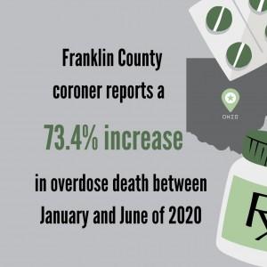 Ohio opioid overdose deaths, Opioid crisi Ohio overdoses