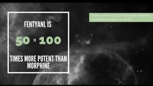 Fentanyl overdose deaths