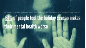 mental heath during the holidays